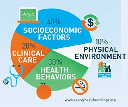 impacts-on-health