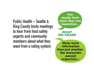 1611_6588w_food_safety_ppt_3